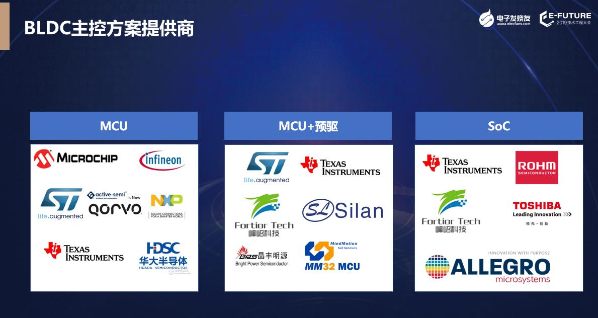 BLDC主控方案提供商代表